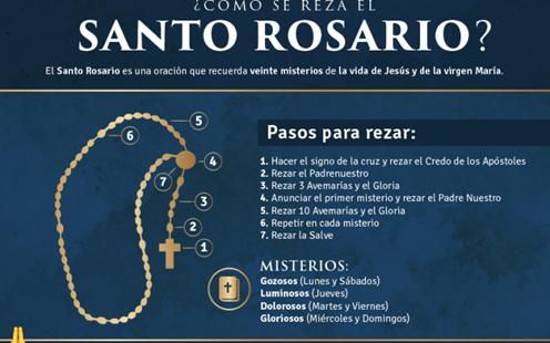 Amigos Católicos • Ver Tema - DIEZ FORMAS DE ORACIÓN