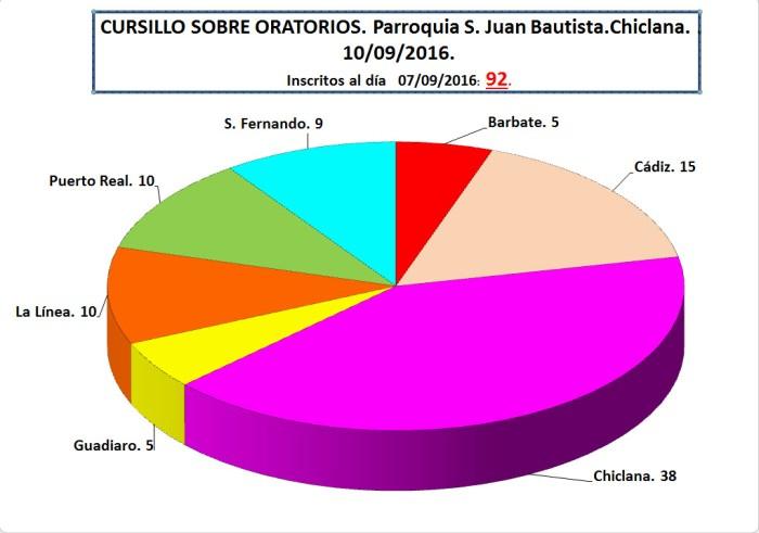 oratorios-10-09-2016